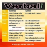 VERBAL PHRASES: LESSON AND RESOURCES