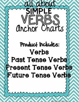 VERBS anchor charts