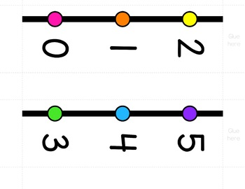 VERTICAL Number Line Ladder Posters - Rainbow Bright (0-10 to 0-30)