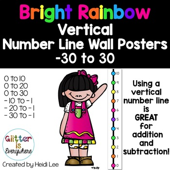 VERTICAL Number Line Ladder Posters - Rainbow Bright (0-10