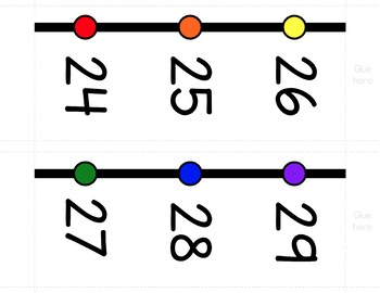 VERTICAL Number Line Ladder Posters - Rainbow Primary (0-10 to 0-30)