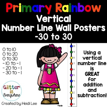VERTICAL Number Line Ladder Posters - Rainbow Primary (0-1