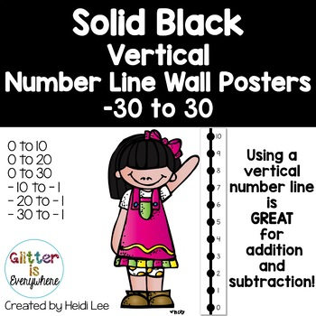 VERTICAL Number Line Ladder Posters - Solid Black (0-10 to 0-30)