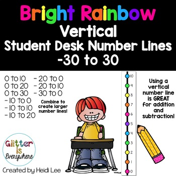 VERTICAL Student Desk Number Line Ladders – Rainbow Bright