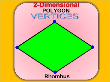 Vertices: Two and Three Dimensional figures (animated)
