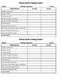 VEX Robotic Build Evaluation Rubric