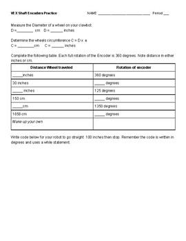 VEX Shaft Encoder Practice Calculations