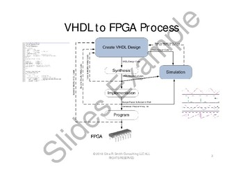 VHDL for Beginners, Instructor Led Edition Package 1