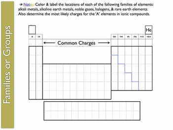 Periodic Table (eyeLEARN Digital & Printable Worksheets, Activities, & Images)