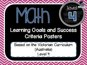 VICTORIAN CURRICULUM AU - Level 4 All MATH Learning Goals & Success Criteria!