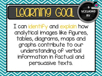 VICTORIAN CURRICULUM - Gr Level 6 All English Learning Goals & Success Criteria!