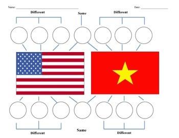 VIETNAM UNIT (GRADES 4 - 8)