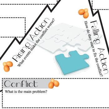 VIEW FROM SATURDAY Plot Chart Organizer Diagram Arc - Freytag's Pyramid