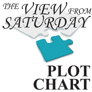 VIEW FROM SATURDAY Plot Chart Organizer Diagram Arc - Frey