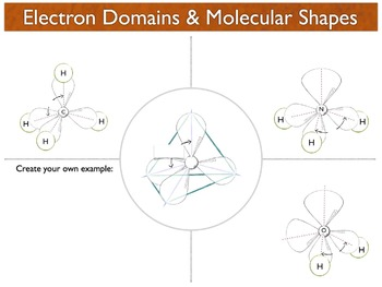 Ionic & Covalent Bonding, Molecular Geometry Worksheets & Powerpoint Images