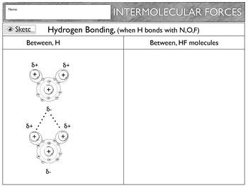 Intermolecular Forces ~eyeLEARN Digital & Printable Worksheets Powerpoint Images