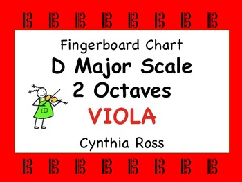 VIOLA:  The D Major Scale, 2 Octaves