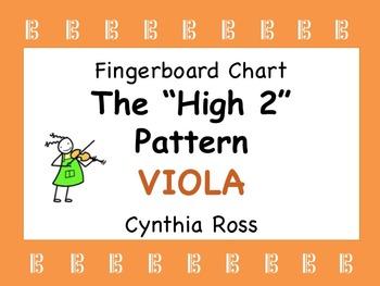 "VIOLA:  The ""High 2"" Finger Pattern"