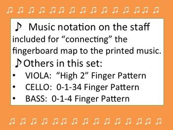 "VIOLIN: The ""High 2"" Finger Pattern"