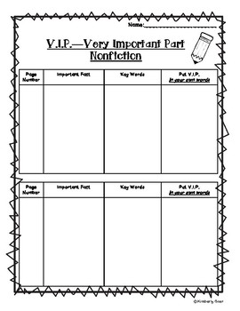 VIP Nonfiction Comprehension Strategy - Very Important Part Worksheet and Poster