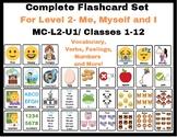 VIPKID Flashcards: Level 2 Me, Myself, and I (MC-L2-U1)