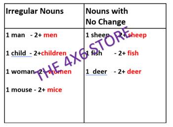 VIPKID Level 3: Making Nouns Plural
