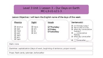 VIPKID Level 3 Unit 1 Lesson Plan Cards