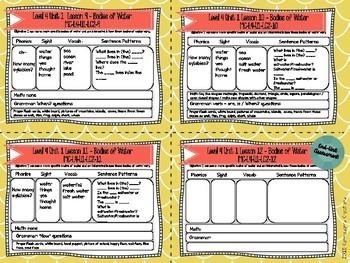 Online ESL Lesson Planning Prep Cards - (VIPKID Level 4) Unit 1 - FREEBIE!!!