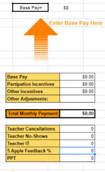 VIPKID Monthly Income and Raise Tracker