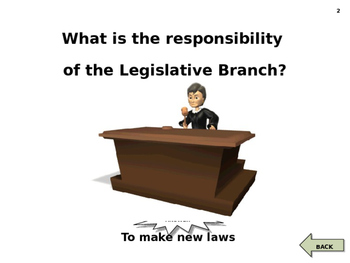 VIRGINIA Government & Economy PowerPoint Game!