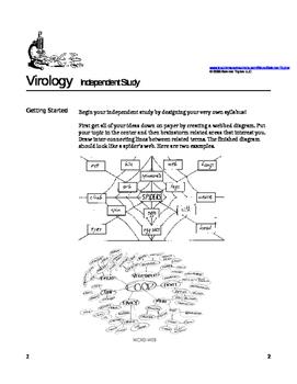 VIROLOGY  Independent Study