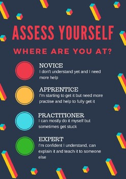 VISIBLE LEARNING - Student Assess Yourself Poster