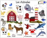 VISUAL AID/POSTER - Animals in Spanish! (Farm & Ocean)