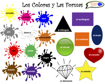 VISUAL AID/POSTER - Colors & Shapes in Spanish!