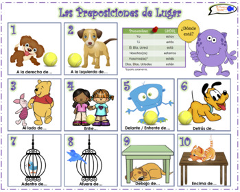 VISUAL AID/POSTER - Prepositions of Place! (Use digitally or create a poster.)