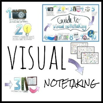 VISUAL AND INTERPRETIVE NOTE-TAKING - COMBINED