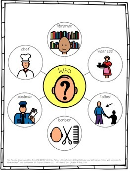 Speech Therapy VISUAL WH-Questions Who What Why Where When Autism Bubble Maps
