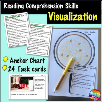 READING COMPREHENSION SKILLS VISUALIZING POSTER and Task Cards Activities