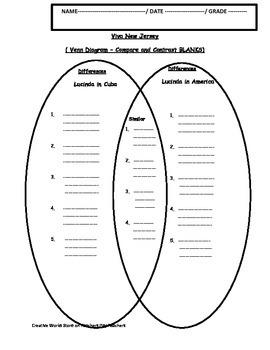 VIVA NEW JERSEY BY GLORIA GONZALEZ, Reading Comprehension Quiz and more (BUNDLE)