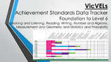 VIcVELs Achievement Standards Data Tracker