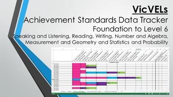 VIcVELs Achievement Standards Data Tracker
