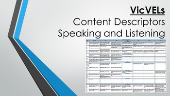 VIcVELs Content Descriptors Speaking and Listening