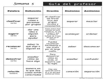 VOCABULARIO ACADEMICO CLAVE TIER 2 COGNATES TESTING (plans, games, tests, ...)