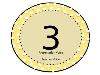 VOICE Level Chart 5-0