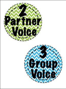 VOICE Check signs for Classroom Management