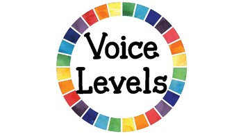 VOICE LEVELS POSTERS/SIGNS