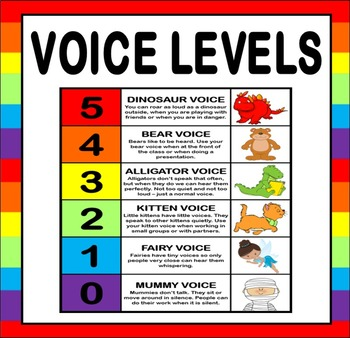 VOICE LEVELS TEACHING RESOURCES DISPLAY EYFS KEY STAGE 1-2 BEHAVIOUR NOISE
