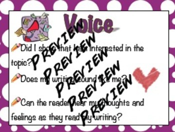 VOICES - 6 trait writing posters