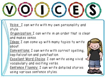 VOICES Writing Bulletin Board