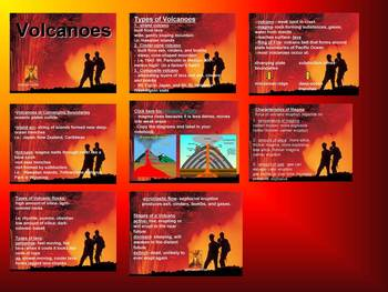 VOLCANOES ANIMATED POWERPOINT LESSON